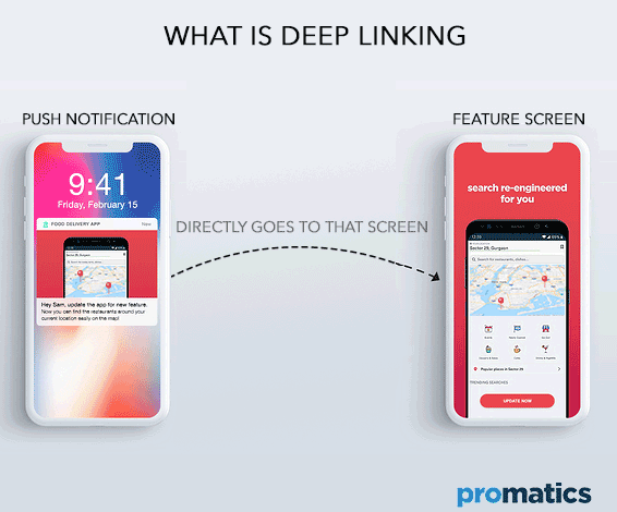 What-is-deep-linking