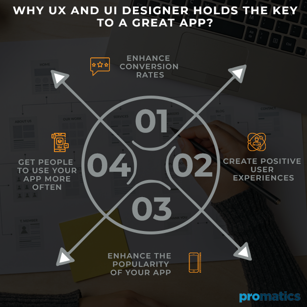 Why UX and UI designer holds the key to a great app