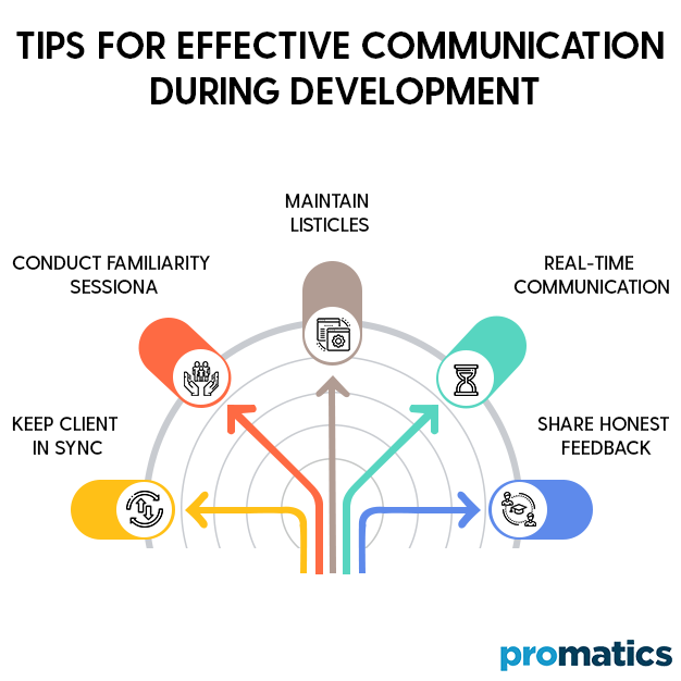 Tips for effective communication during development