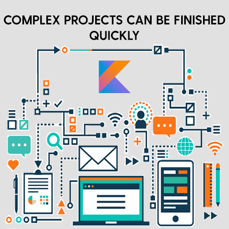 Complex projects can be finished quickly