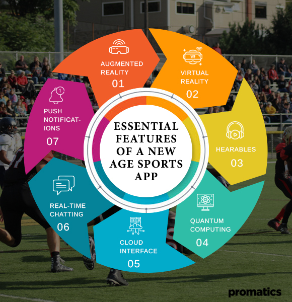 2 - Essential Features of a New Age Sports App