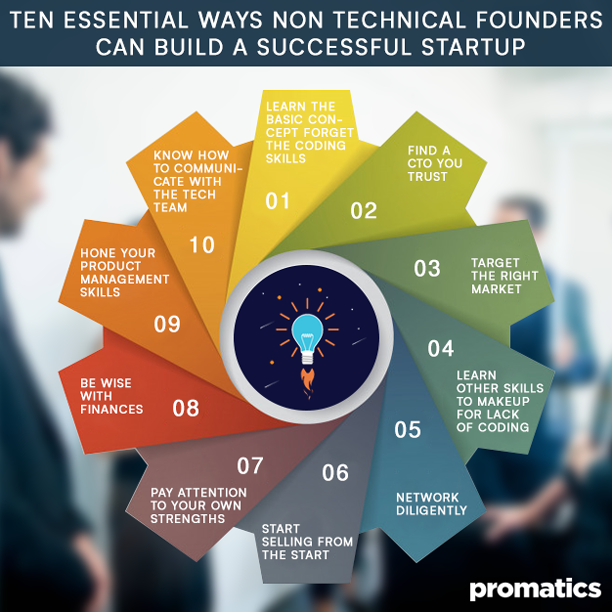 Ten essential ways non technical founders can build a successful startup
