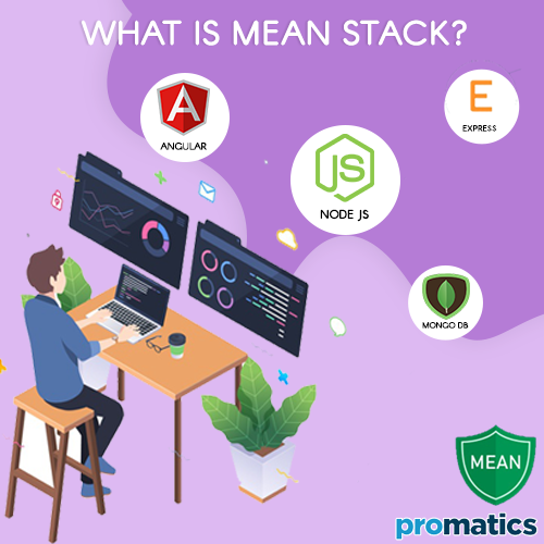 What is MEAN Stack