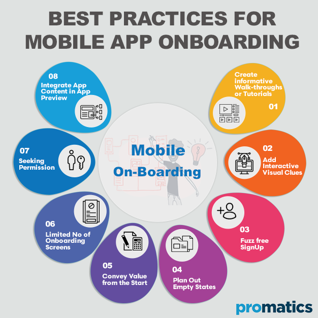 Best practices for mobile app onboarding