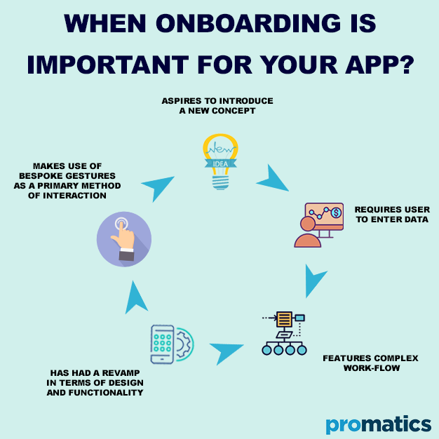 When onboarding is important for your app
