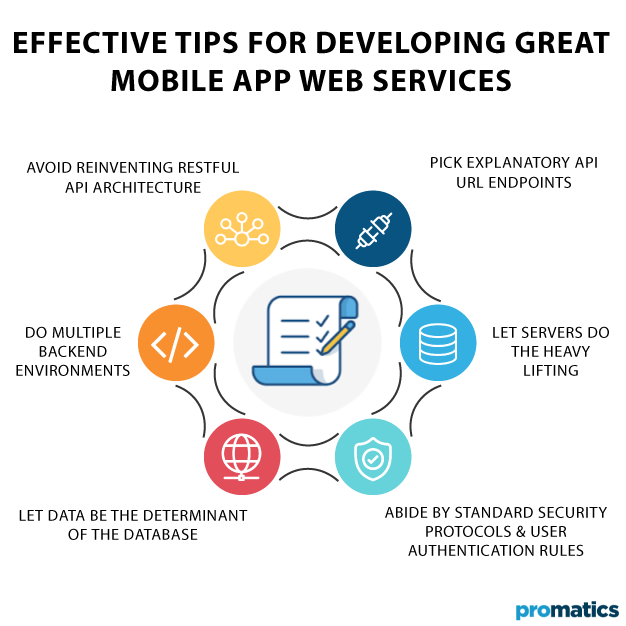 Effective Tips for Developing Great Mobile App Web Services