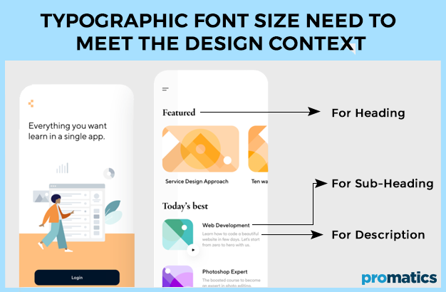 Typographic Font Size Need to Meet the Design Context