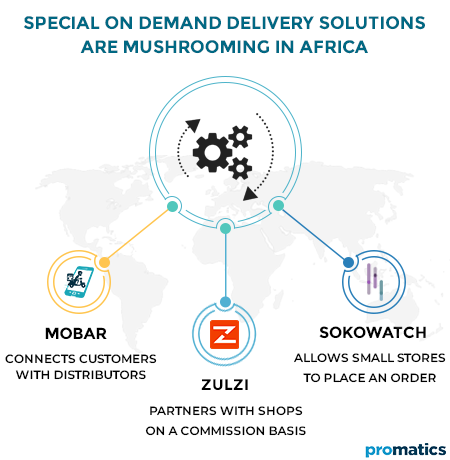 Special-On-Demand-Delivery-Solutions-are-Mushrooming-in-Africa