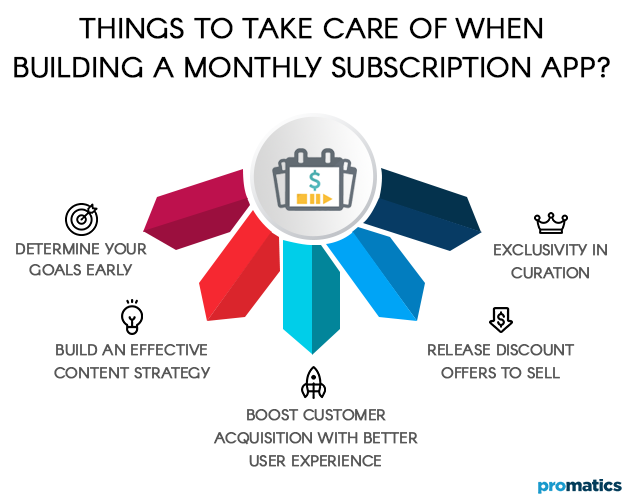 Things to take care of when building a Monthly Subscription App