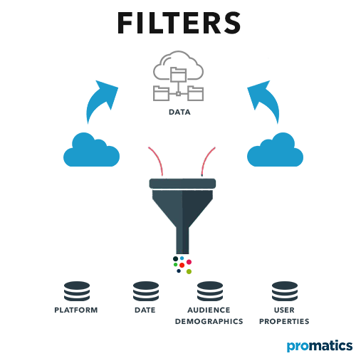 What does filters mean in Mobile App Analytics