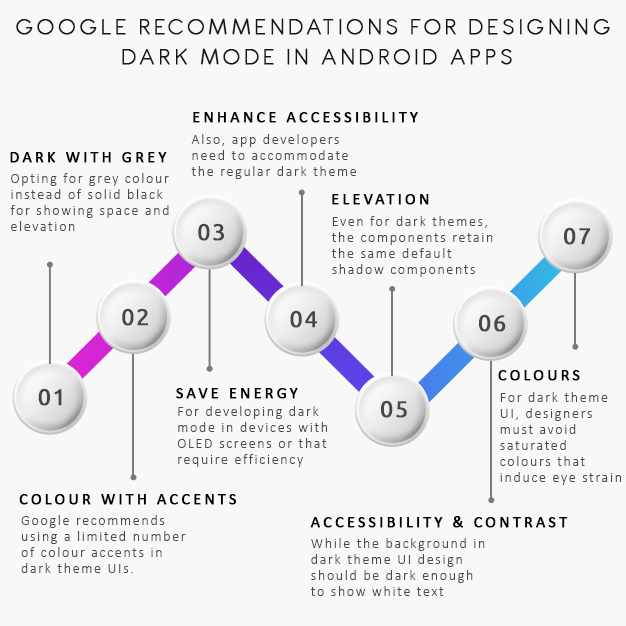Google Recommendations for Designing Dark Mode in Android Apps