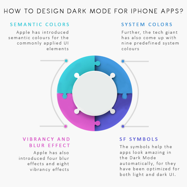 How to design dark mode for iPhone Apps
