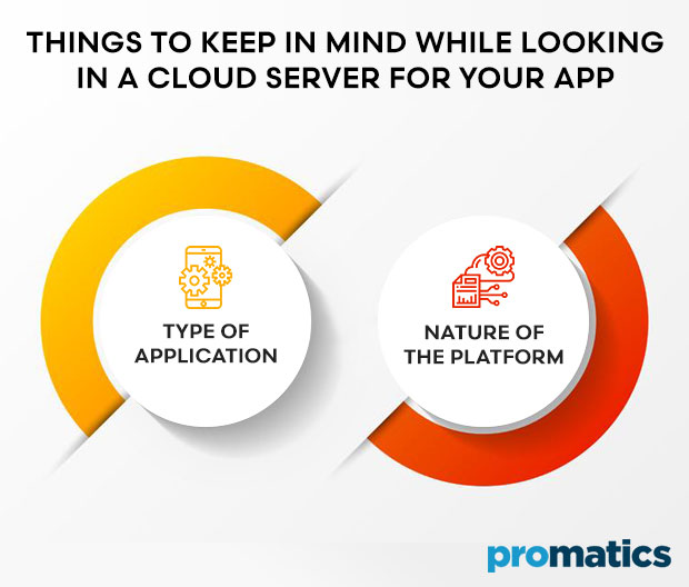Things To Keep in Mind While Locking In a Cloud Server For Your App