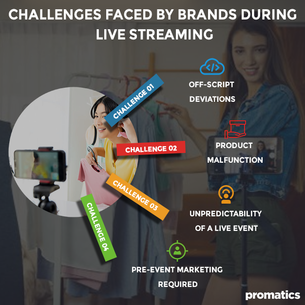 Challenges-Faced-by-Brands-During-Live-Streaming