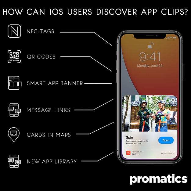 How Can iOS Users Discover App Clips