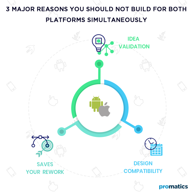 3 Major Reasons You Should Not Build for Both Platforms Simultaneously