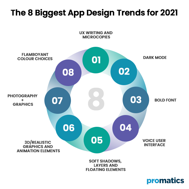 The-8-Biggest-App-Design-Trends-for-2021