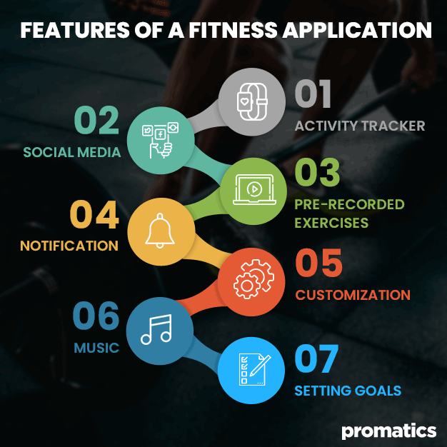 FEATURES-OF-A-FITNESS-APPLICATION