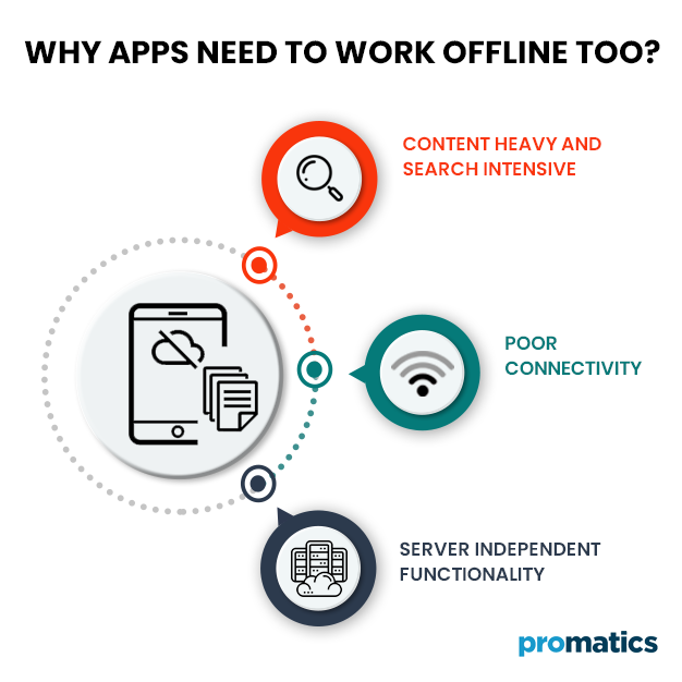 Why apps need to work offline too
