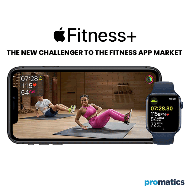 Apple-plus-new-challenger-to-the-Fitness-App-Market