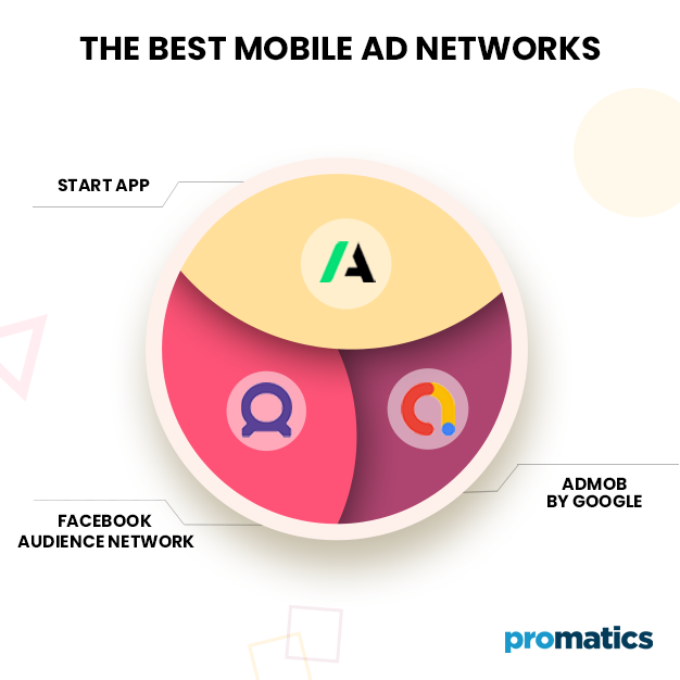 The-best-mobile-ad-networks