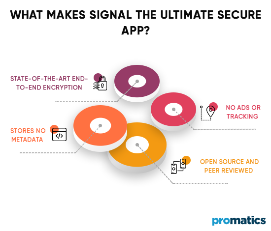 What-makes-Signal-the-Ultimate-Secure-App