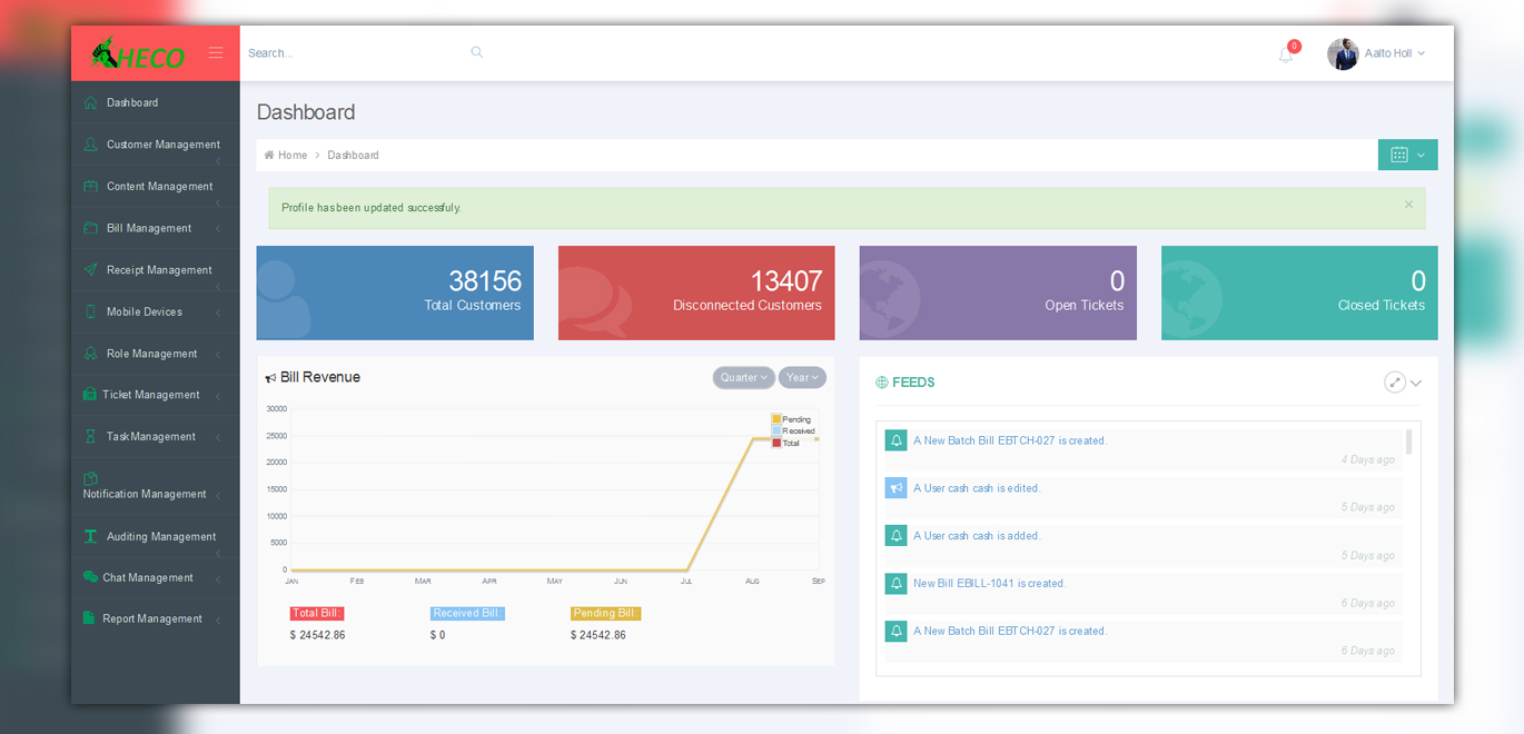 Feature Rich Customized Dashboard in Codeigniter