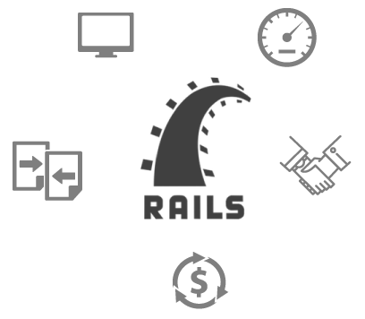 Promatics & Ruby on Rails