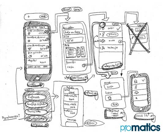 Best Wireframing Tools to Architect Your Next Digital Project